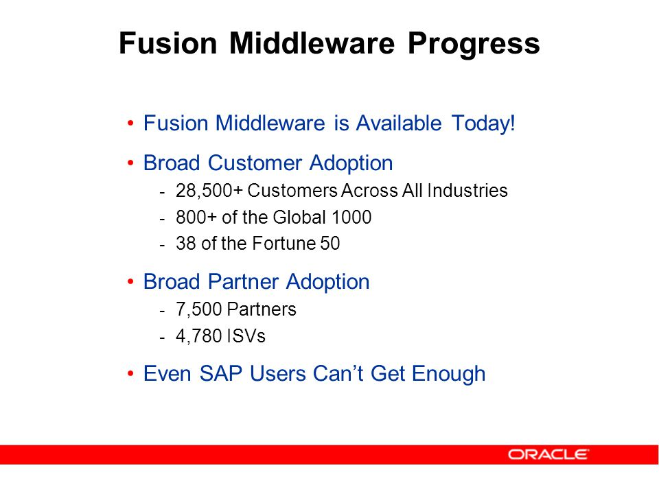 Fusion Middleware Progress Fusion Middleware is Available Today.