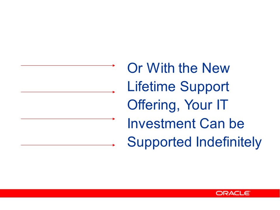 Protect. Extend. Evolve. The Value of Your Software Investment.