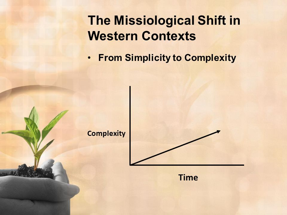 The Missiological Shift in Western Contexts From Simplicity to Complexity Time Complexity