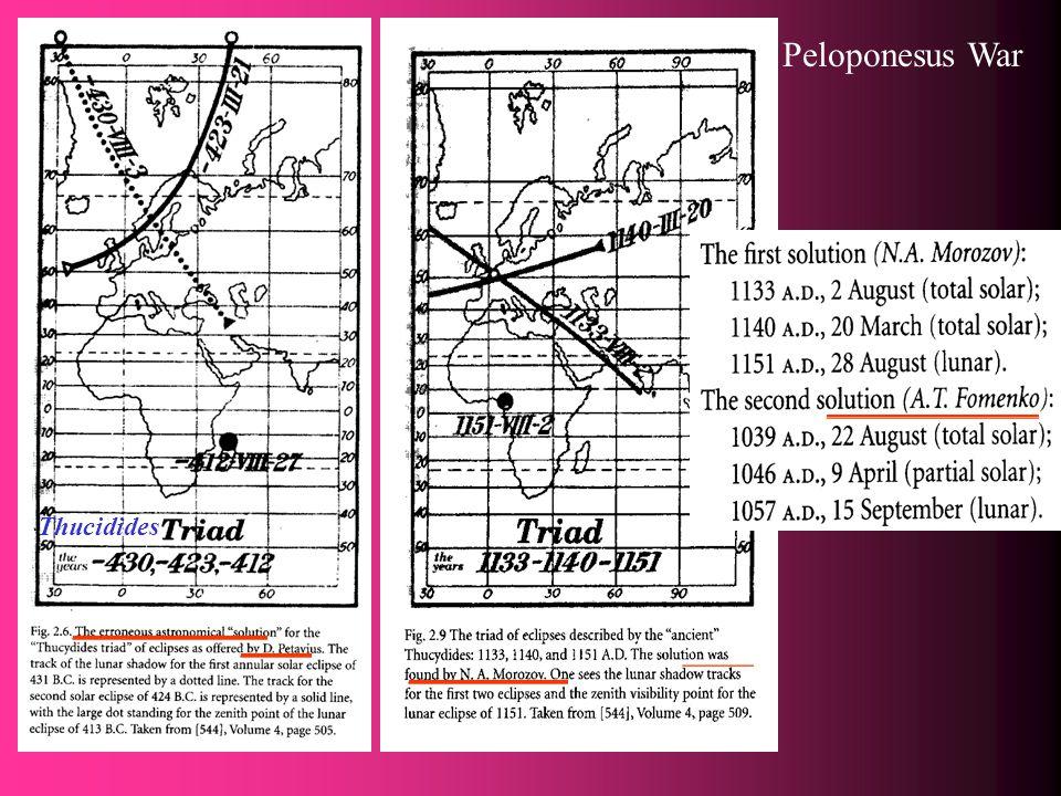 ___________ ____ _________ ____________ Thucidides Peloponesus War