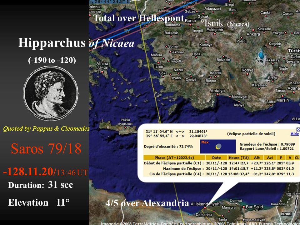 +198 yr = 11 Saros Saros 79/29 +71.03.20 DeltaT shift : +180 s is it a lot ?.