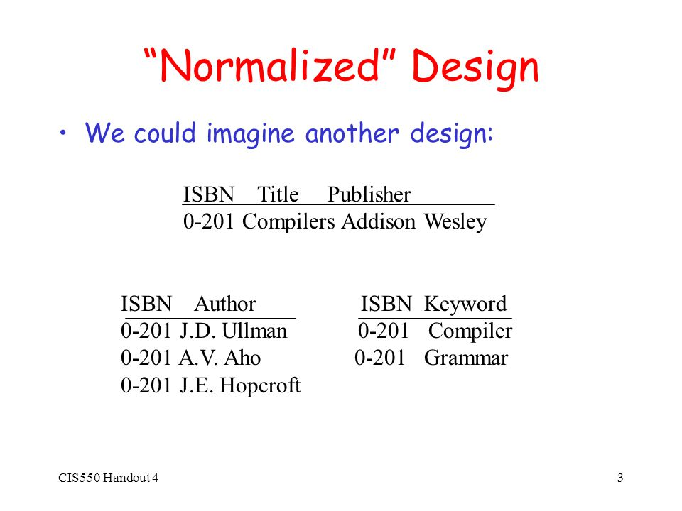 CIS550 Handout 43 Normalized Design We could imagine another design: ISBN Title Publisher 0-201 Compilers Addison Wesley ISBN Author ISBN Keyword 0-201 J.D.