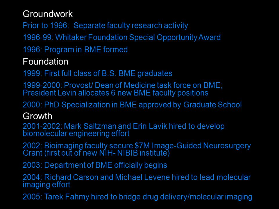Prior to 1996: Separate faculty research activity 1996-99: Whitaker Foundation Special Opportunity Award 1996: Program in BME formed Groundwork 1999: