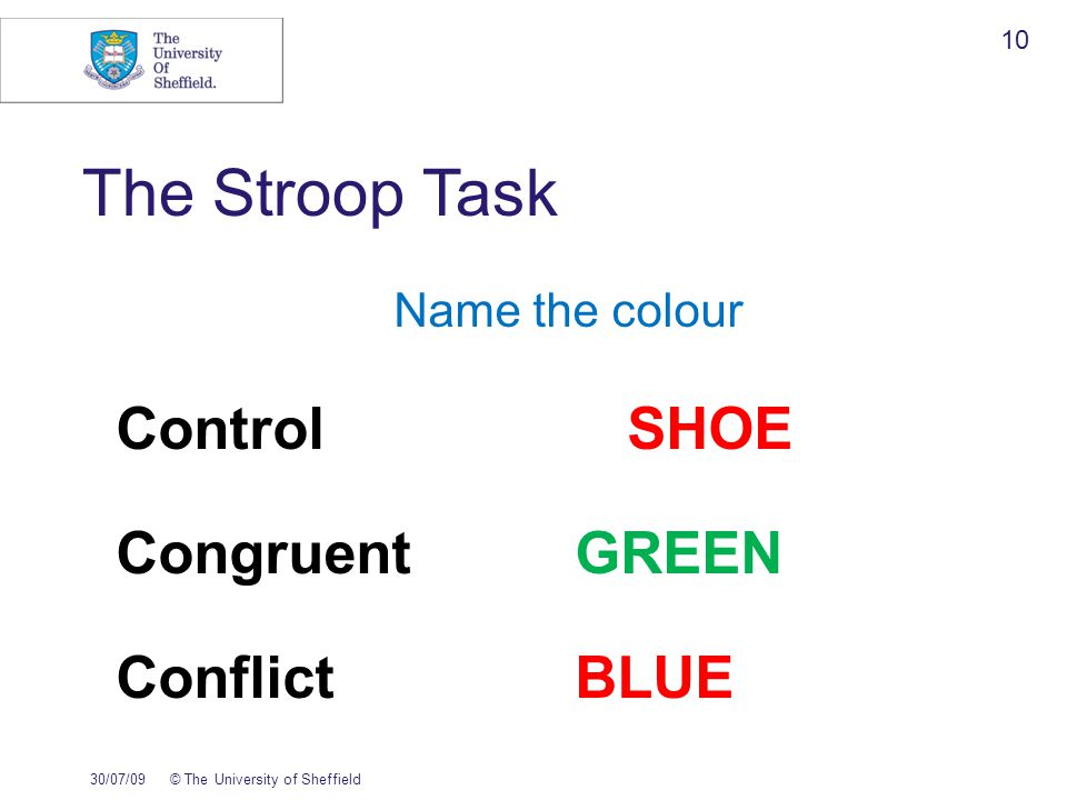 The Stroop Task Name the colour ControlSHOE CongruentGREEN ConflictBLUE 30/07/09© The University of Sheffield 10