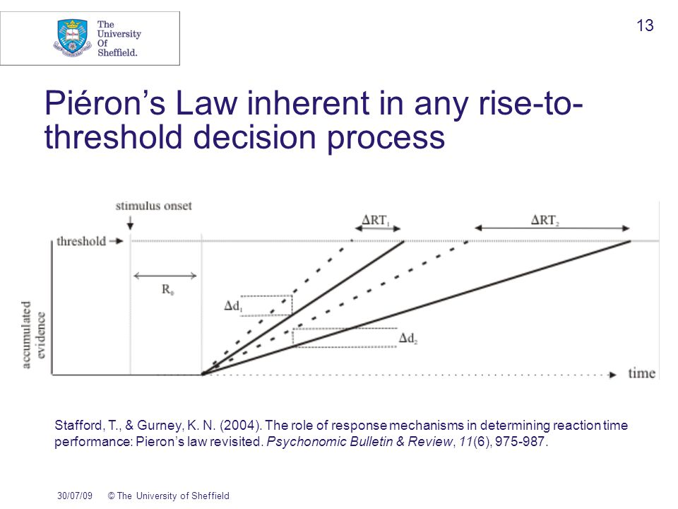 30/07/09© The University of Sheffield 13 Piéron's Law inherent in any rise-to- threshold decision process Stafford, T., & Gurney, K.