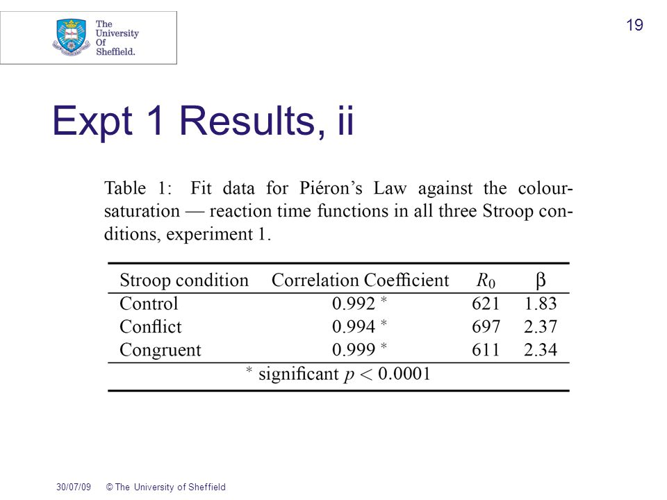 Expt 1 Results, ii 30/07/09© The University of Sheffield 19