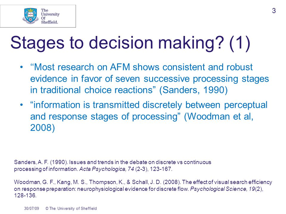 Stages to decision making.