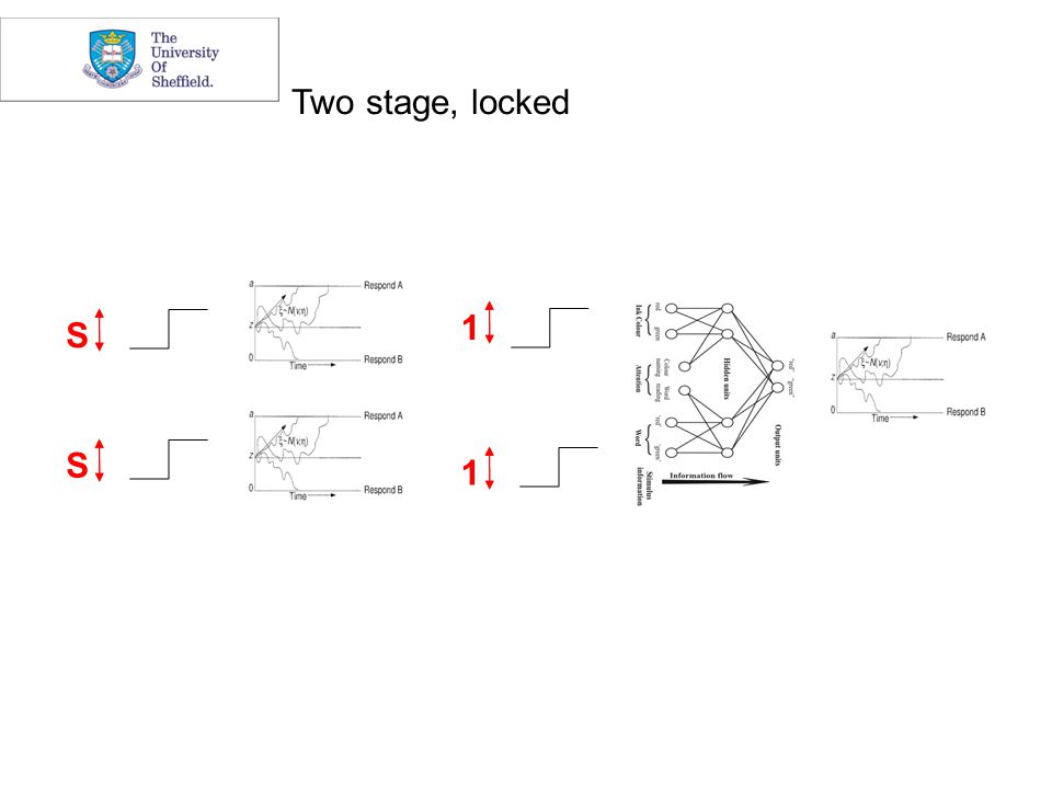 Two stage, locked 1 S 1 S