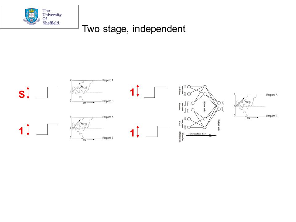 Two stage, independent 1 S 1 1