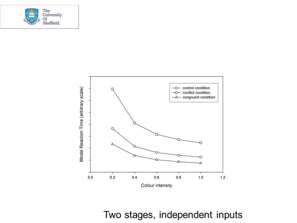 Two stages, independent inputs