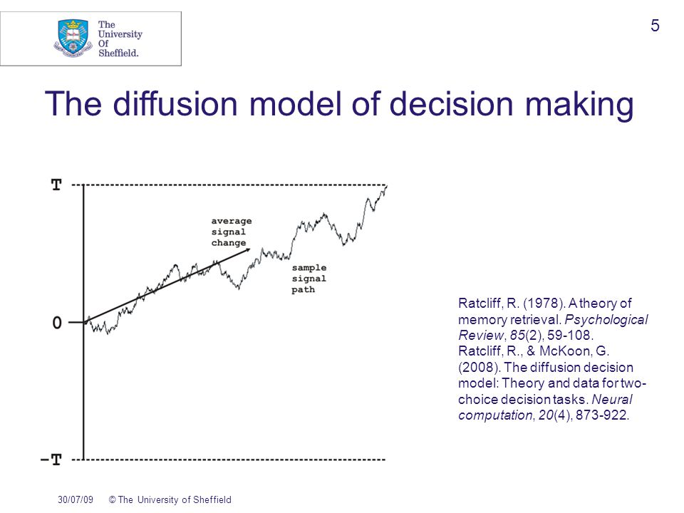 30/07/09© The University of Sheffield 5 The diffusion model of decision making Ratcliff, R.
