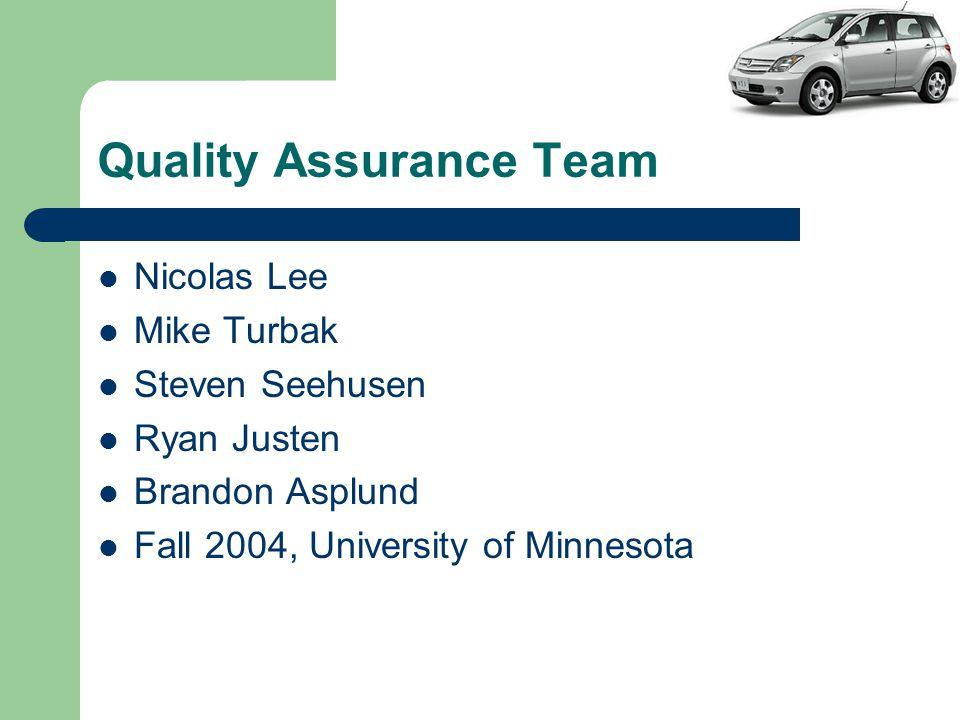 Quality Assurance Team Nicolas Lee Mike Turbak Steven Seehusen Ryan Justen Brandon Asplund Fall 2004, University of Minnesota