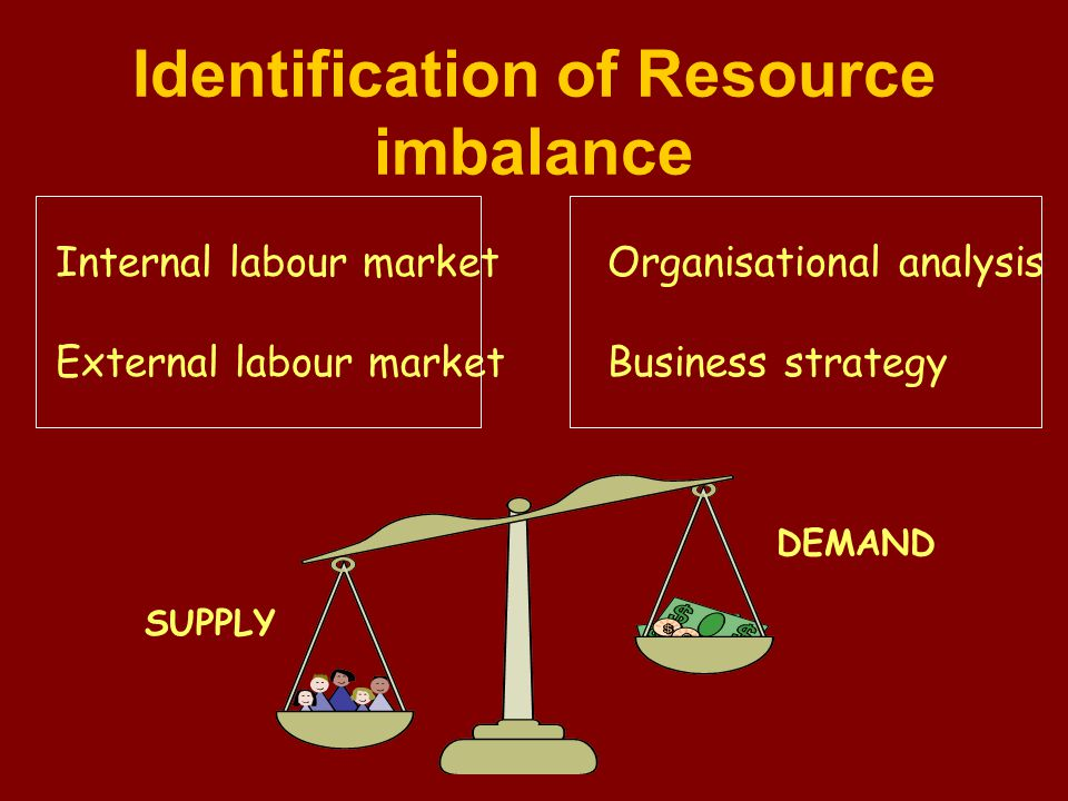 Identification of Resource imbalance Internal labour market External labour market Organisational analysis Business strategy SUPPLY DEMAND