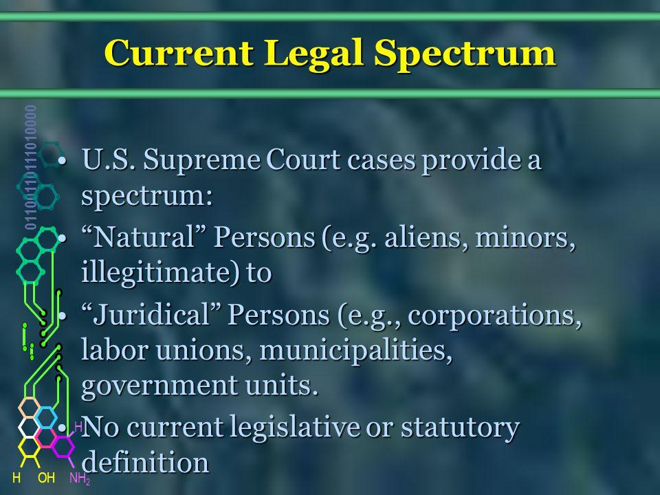 """NH 2 01100110111010000 HOH H Current Legal Spectrum U.S. Supreme Court cases provide a spectrum:U.S. Supreme Court cases provide a spectrum: """"Natural"""""""