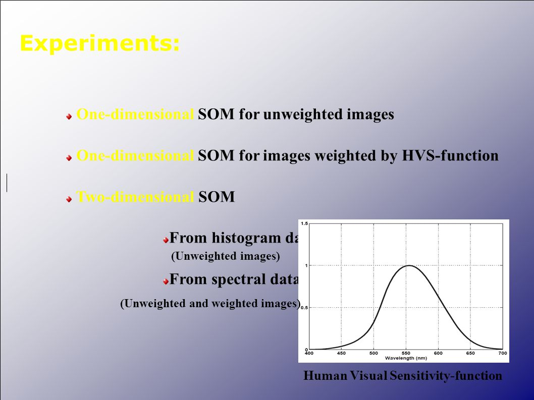 Experiments: One-dimensional SOM for unweighted images One-dimensional SOM for images weighted by HVS-function Two-dimensional SOM From histogram data From spectral data Human Visual Sensitivity-function (Unweighted images) (Unweighted and weighted images)