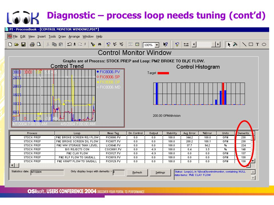 Diagnostic – process loop needs tuning (cont'd)
