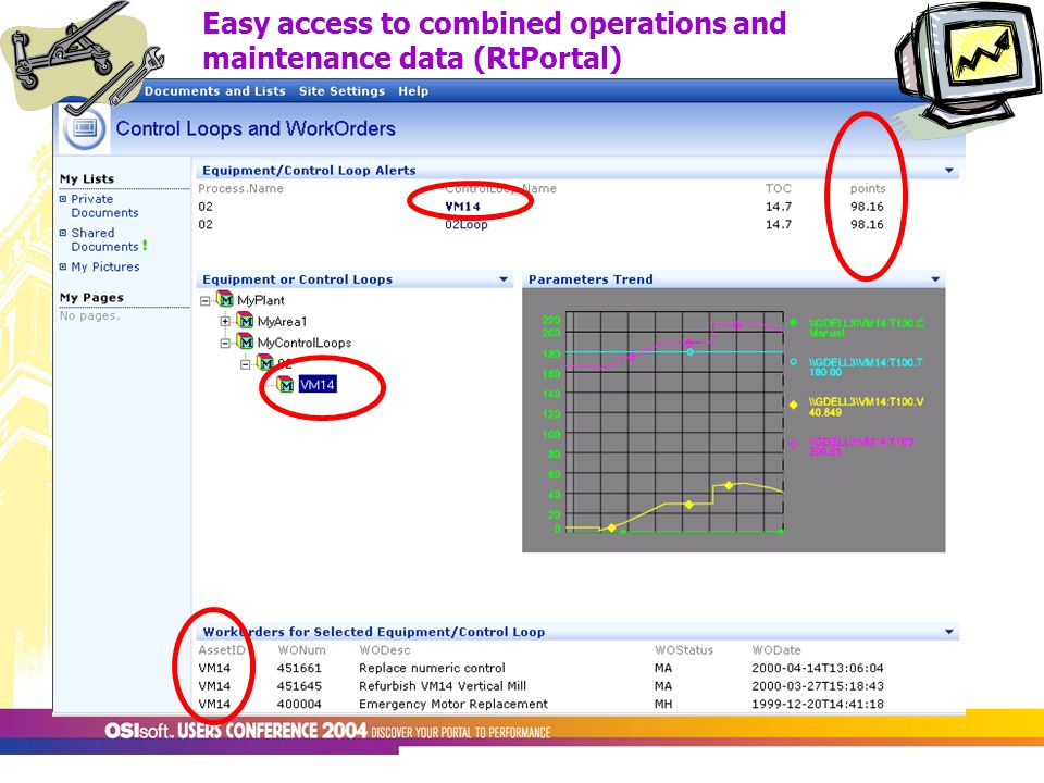 Easy access to combined operations and maintenance data (RtPortal)