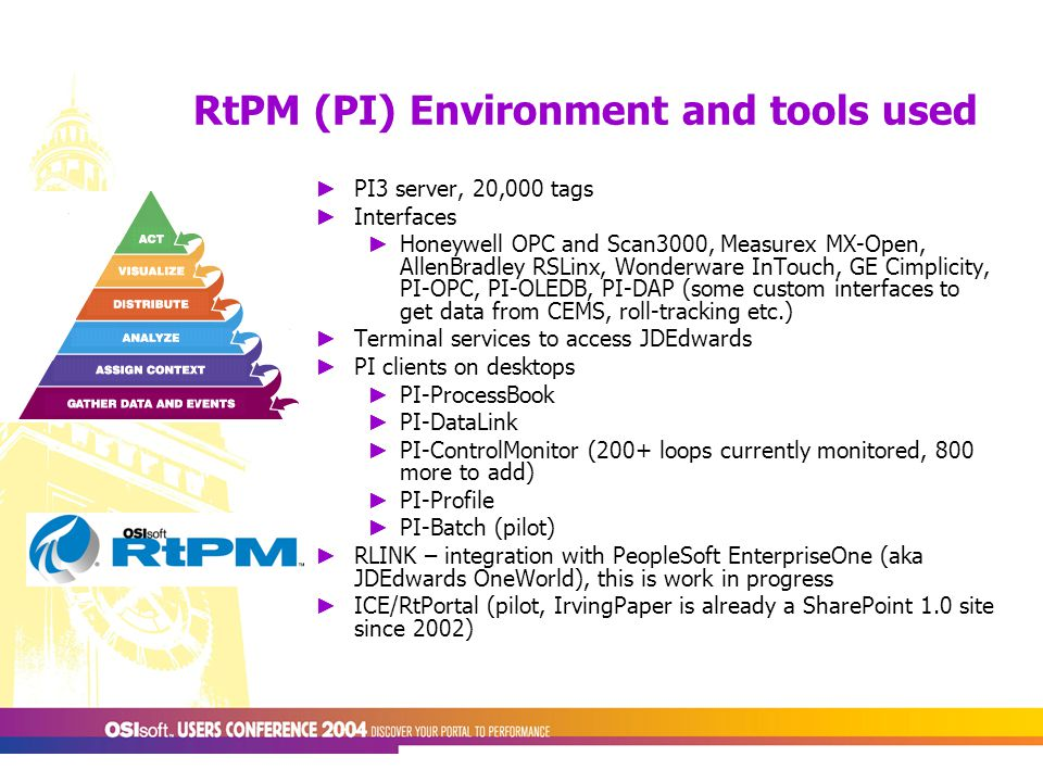 RtPM (PI) Environment and tools used ► PI3 server, 20,000 tags ► Interfaces ► Honeywell OPC and Scan3000, Measurex MX-Open, AllenBradley RSLinx, Wonderware InTouch, GE Cimplicity, PI-OPC, PI-OLEDB, PI-DAP (some custom interfaces to get data from CEMS, roll-tracking etc.) ► Terminal services to access JDEdwards ► PI clients on desktops ► PI-ProcessBook ► PI-DataLink ► PI-ControlMonitor (200+ loops currently monitored, 800 more to add) ► PI-Profile ► PI-Batch (pilot) ► RLINK – integration with PeopleSoft EnterpriseOne (aka JDEdwards OneWorld), this is work in progress ► ICE/RtPortal (pilot, IrvingPaper is already a SharePoint 1.0 site since 2002)