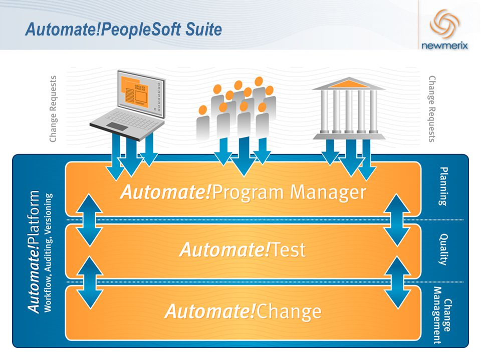 Automate!PeopleSoft Suite