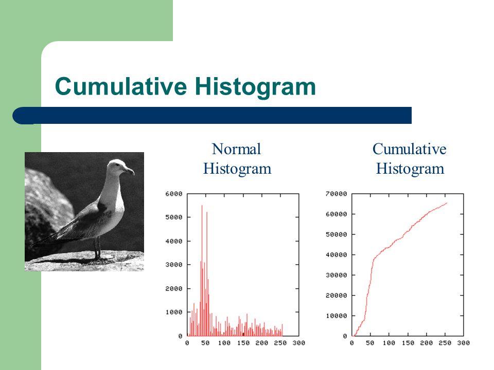Cumulative Histogram Normal Histogram Cumulative Histogram
