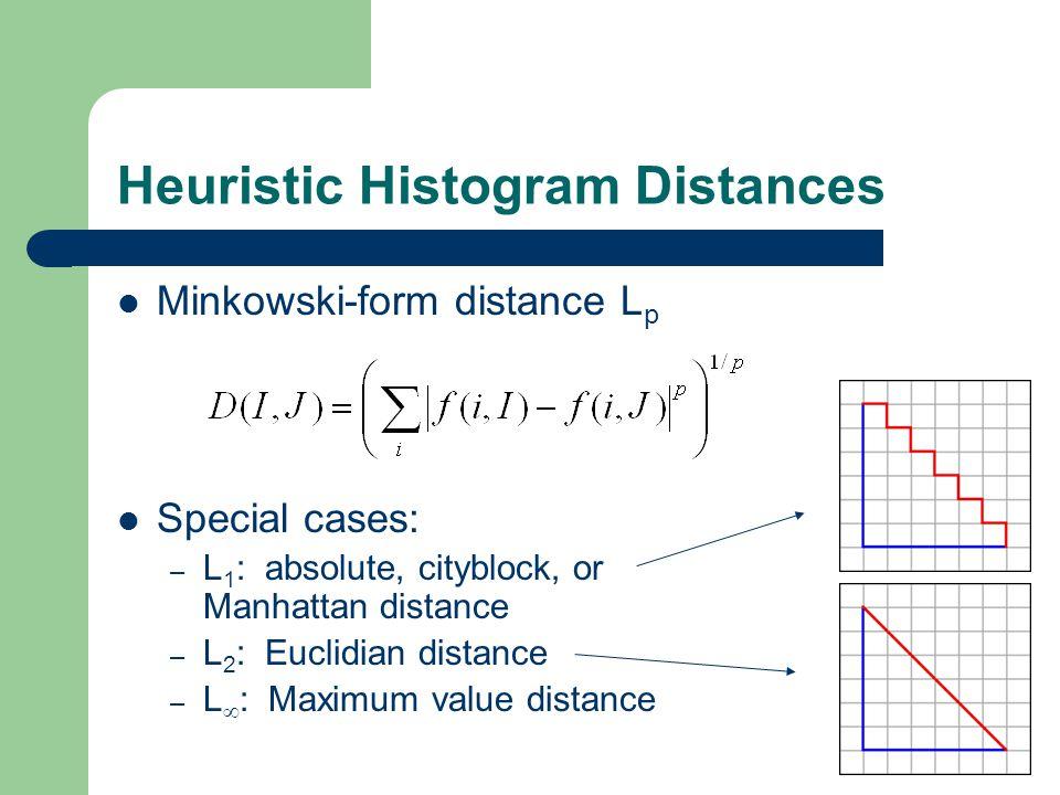 Heuristic Histogram Distances Minkowski-form distance L p Special cases: – L 1 : absolute, cityblock, or Manhattan distance – L 2 : Euclidian distance