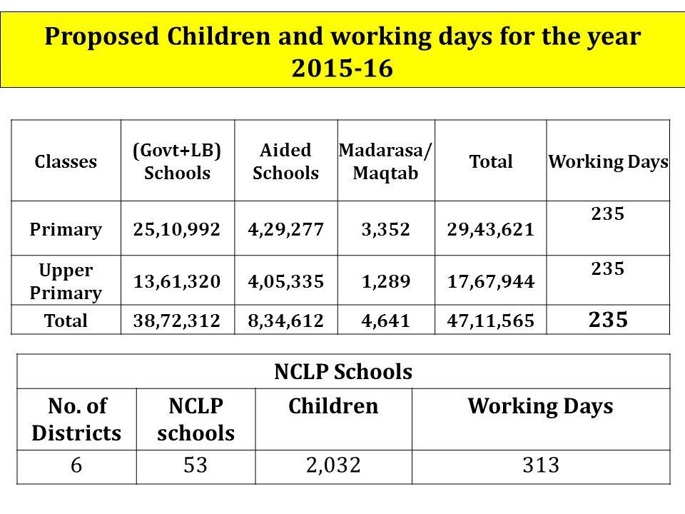 NCLP Schools No.