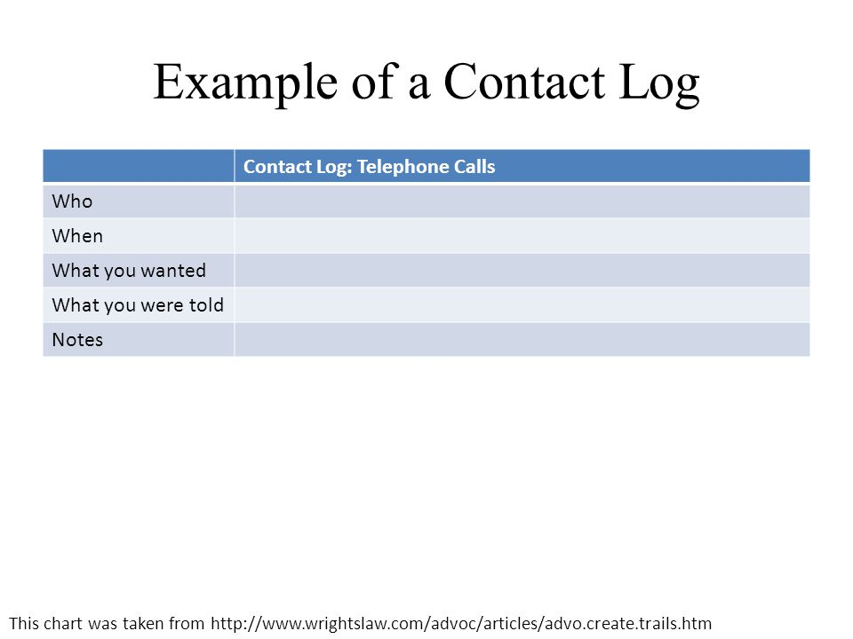 Example of a Contact Log Contact Log: Telephone Calls Who When What you wanted What you were told Notes This chart was taken from http://www.wrightslaw.com/advoc/articles/advo.create.trails.htm