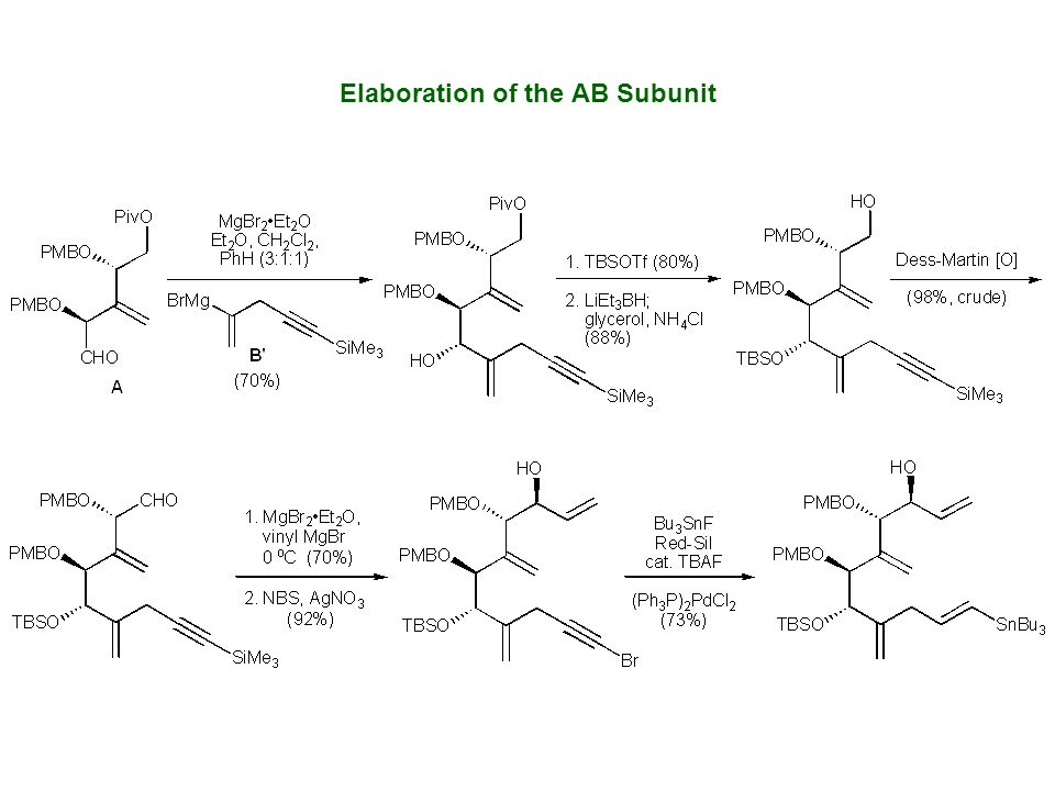 Elaboration of the AB Subunit