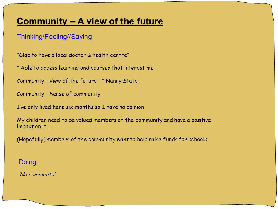 Community – A view of the future Thinking/Feeling//Saying Glad to have a local doctor & health centre Able to access learning and courses that interest me Community – View of the future – Nanny State Community – Sense of community I've only lived here six months so I have no opinion My children need to be valued members of the community and have a positive impact on it.
