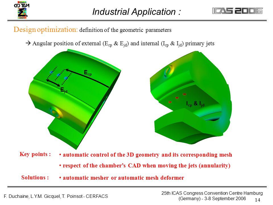 25th ICAS Congress Convention Centre Hamburg (Germany) - 3-8 September 2006 F. Duchaine, L.Y.M. Gicquel, T. Poinsot - CERFACS 14 Design optimization: