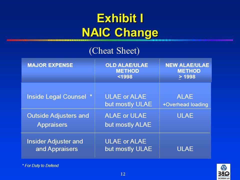 12 Exhibit I NAIC Change MAJOR EXPENSEOLD ALAE/ULAENEW ALAE/ULAE METHOD METHOD 1998 Inside Legal Counsel *ULAE or ALAEALAE but mostly ULAE +Overhead l