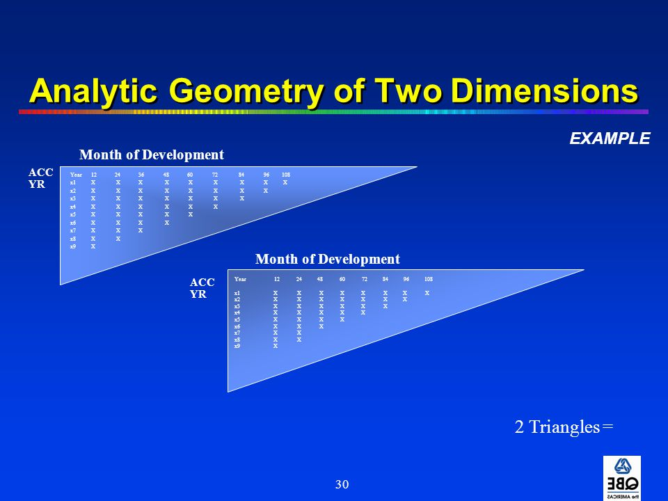 30 Analytic Geometry of Two Dimensions Year12 24 36 48 60 72 84 96 108 x1X X X X X X X X X x2X X X X X X X X x3X X X X X X X x4X X X X X X x5X X X X X