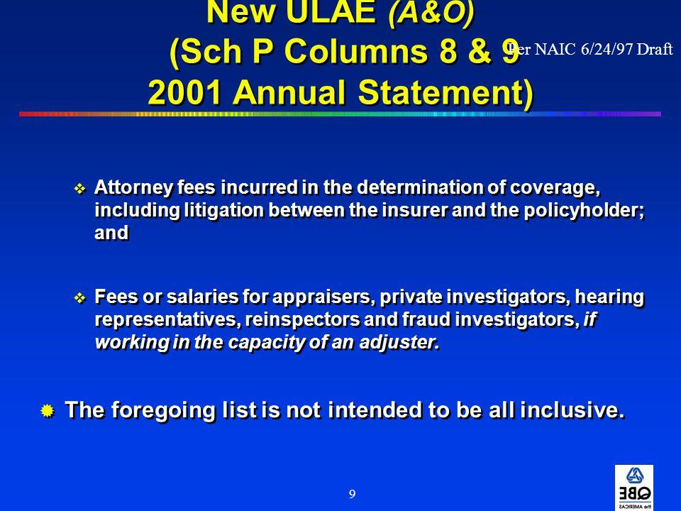 20 Exhibit II Revised Definition of ALAE and ULAE Salaries of fraud investigators, private investigators, appraisers, hearing representatives and reinspectors.