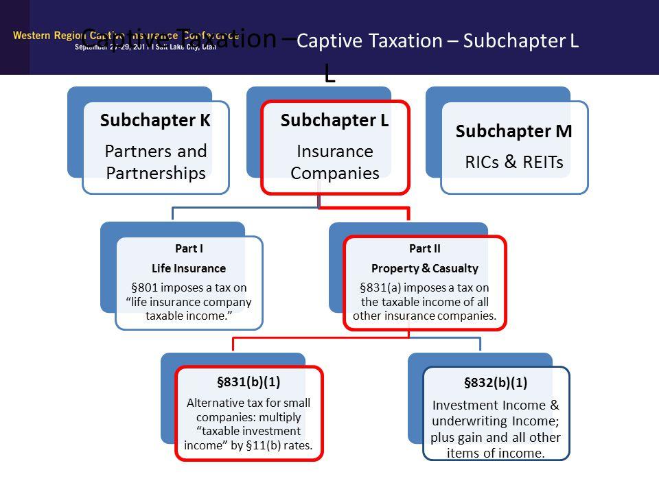 Captive Taxation – Captive Taxation – Subchapter L L