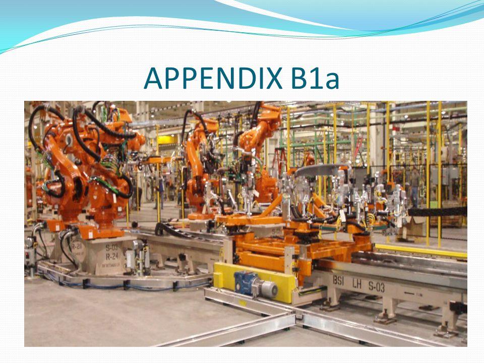 APPENDIX B1a