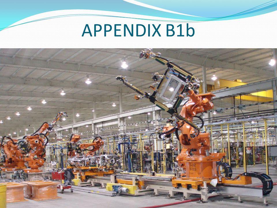 APPENDIX B1b
