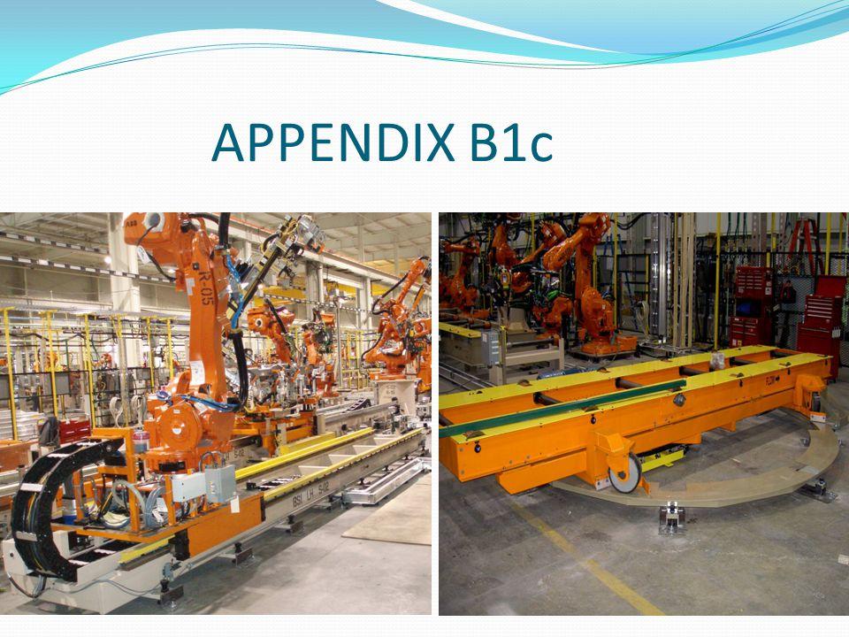 APPENDIX B1c