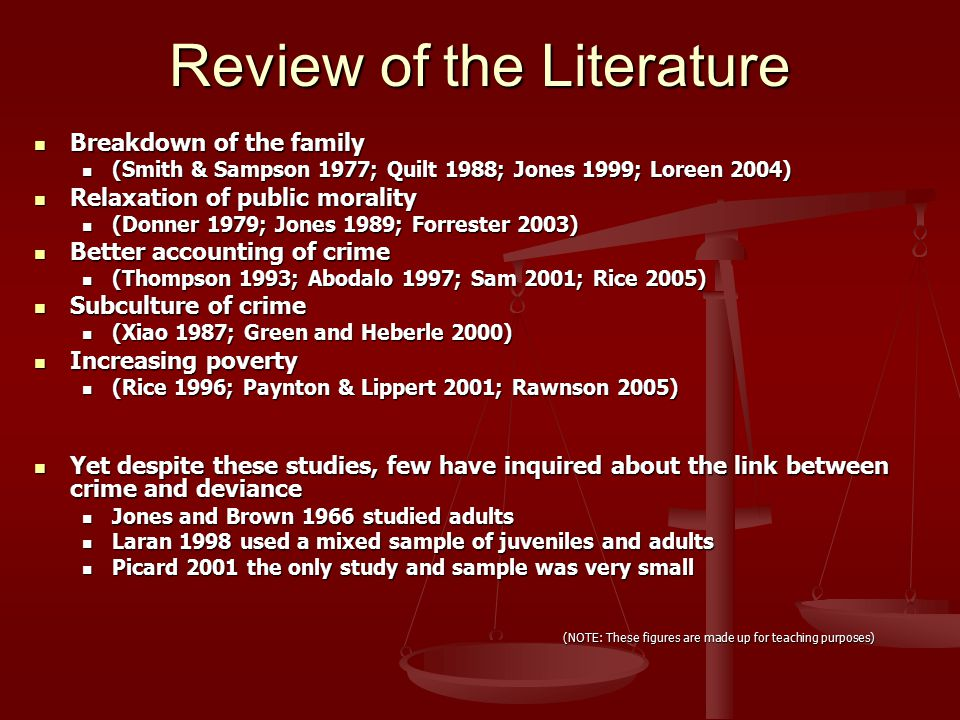 Review of the Literature Breakdown of the family Breakdown of the family (Smith & Sampson 1977; Quilt 1988; Jones 1999; Loreen 2004) (Smith & Sampson 1977; Quilt 1988; Jones 1999; Loreen 2004) Relaxation of public morality Relaxation of public morality (Donner 1979; Jones 1989; Forrester 2003) (Donner 1979; Jones 1989; Forrester 2003) Better accounting of crime Better accounting of crime (Thompson 1993; Abodalo 1997; Sam 2001; Rice 2005) (Thompson 1993; Abodalo 1997; Sam 2001; Rice 2005) Subculture of crime Subculture of crime (Xiao 1987; Green and Heberle 2000) (Xiao 1987; Green and Heberle 2000) Increasing poverty Increasing poverty (Rice 1996; Paynton & Lippert 2001; Rawnson 2005) (Rice 1996; Paynton & Lippert 2001; Rawnson 2005) Yet despite these studies, few have inquired about the link between crime and deviance Yet despite these studies, few have inquired about the link between crime and deviance Jones and Brown 1966 studied adults Jones and Brown 1966 studied adults Laran 1998 used a mixed sample of juveniles and adults Laran 1998 used a mixed sample of juveniles and adults Picard 2001 the only study and sample was very small Picard 2001 the only study and sample was very small (NOTE: These figures are made up for teaching purposes) (NOTE: These figures are made up for teaching purposes)