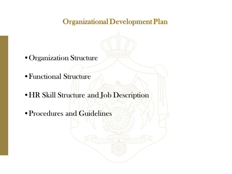 Organization StructureOrganization Structure Functional StructureFunctional Structure HR Skill Structure and Job DescriptionHR Skill Structure and Job Description Procedures and GuidelinesProcedures and Guidelines Organizational Development Plan