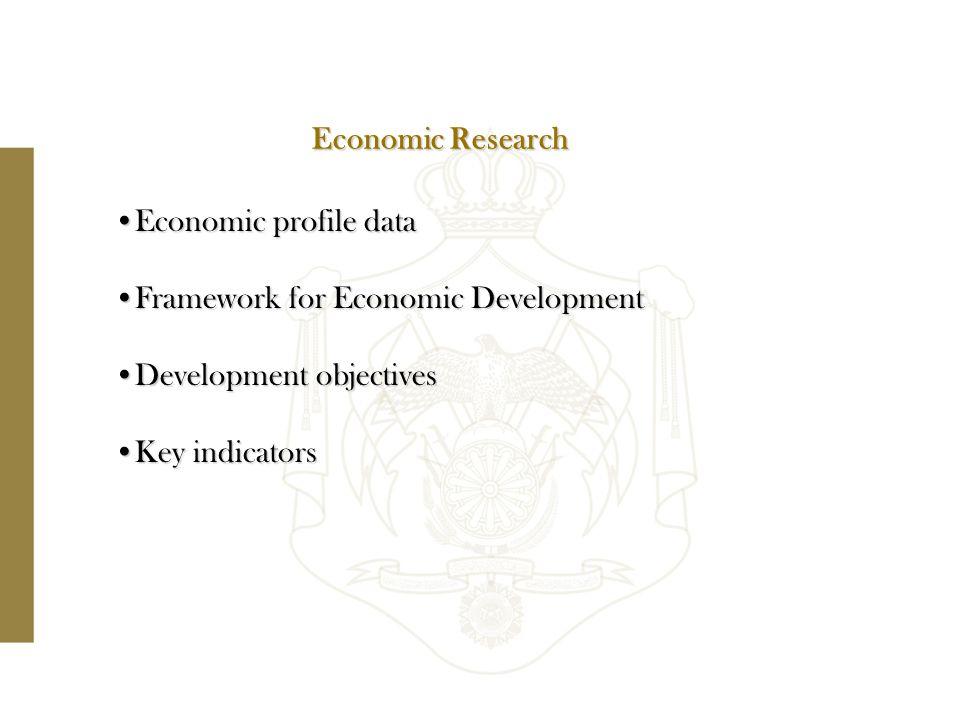 Economic profile dataEconomic profile data Framework for Economic DevelopmentFramework for Economic Development Development objectivesDevelopment objectives Key indicatorsKey indicators Economic Research