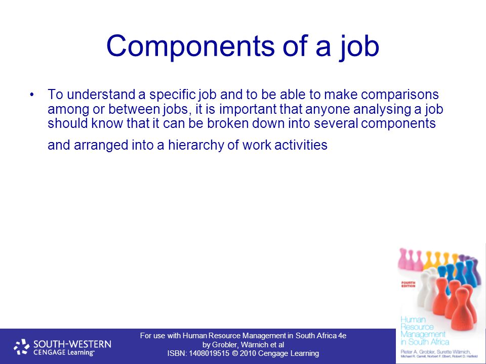 For use with Human Resource Management in South Africa 4e by Grobler, Wärnich et al ISBN: 1408019515 © 2010 Cengage Learning Components of a job To understand a specific job and to be able to make comparisons among or between jobs, it is important that anyone analysing a job should know that it can be broken down into several components and arranged into a hierarchy of work activities