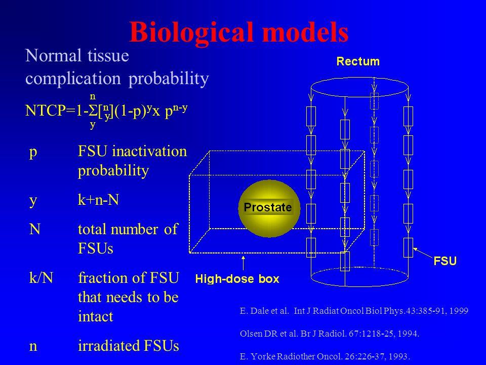 E. Dale et al. Int J Radiat Oncol Biol Phys.43:385-91, 1999 Olsen DR et al.