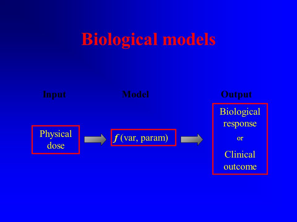 Biological models Physical dose Biological response or Clinical outcome f (var, param) InputModelOutput