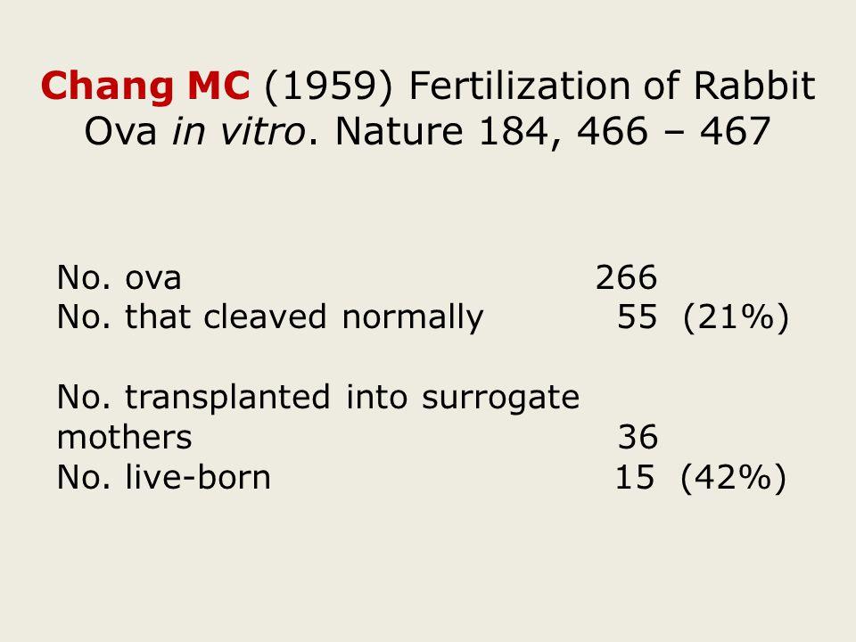 Chang MC (1959) Fertilization of Rabbit Ova in vitro.
