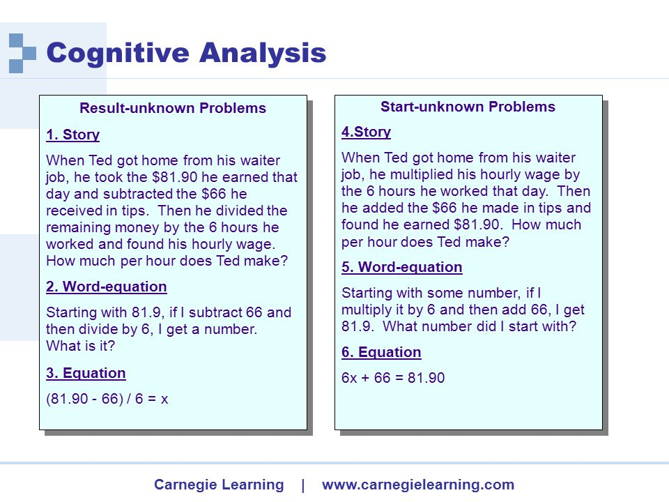 Carnegie Learning | www.carnegielearning.com Result-unknown Problems 1.