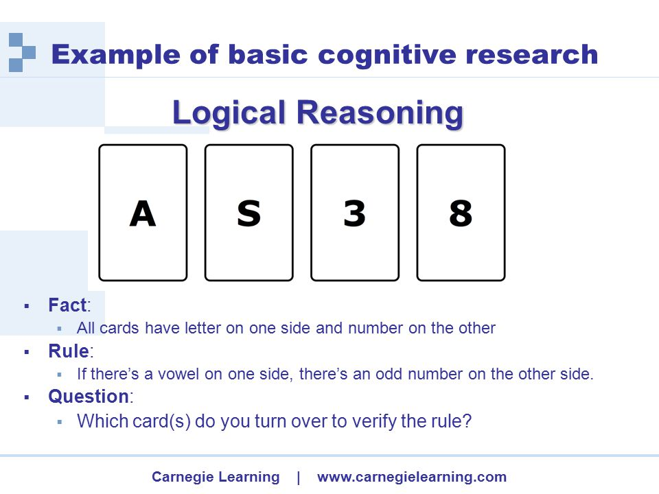 Carnegie Learning | www.carnegielearning.com Example of basic cognitive research Logical Reasoning  Fact:  All cards have letter on one side and number on the other  Rule:  If there's a vowel on one side, there's an odd number on the other side.