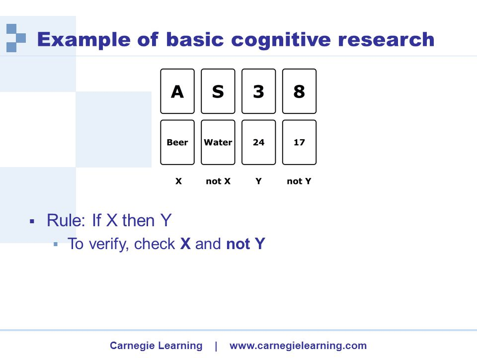 Carnegie Learning | www.carnegielearning.com Example of basic cognitive research  Rule: If X then Y  To verify, check X and not Y
