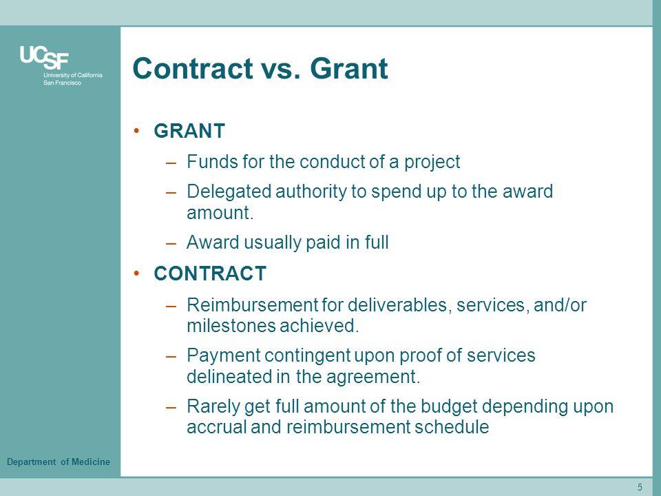 Contract vs.