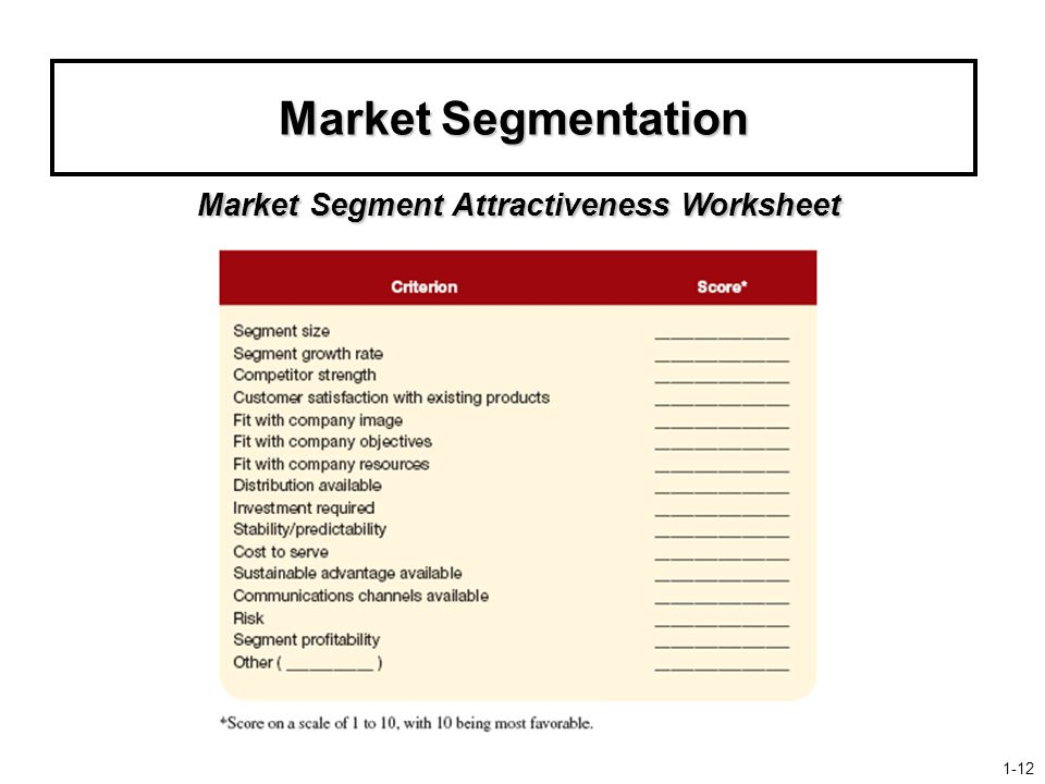 Market Segmentation Market Segment Attractiveness Worksheet 1-12