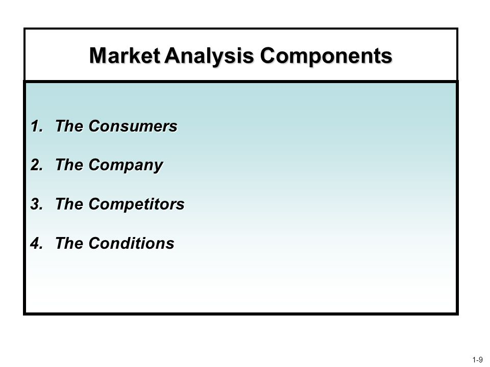 Market Analysis Components 1.The Consumers 2.The Company 3.The Competitors 4.The Conditions 1-9